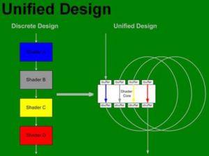 unified2.jpg